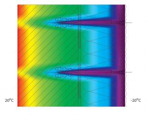 ocieplanie domu zeroenergetycznego
